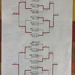 3位・4位・トーナメント