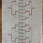 1位・2位トーナメント