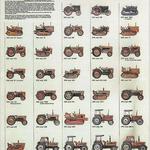 Fiat Trattori Programm