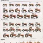 Fiat Traktorprogramm