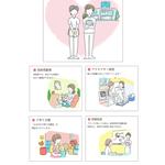 新戸塚病院WEBサイト(2012)