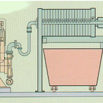Diagram of a filter press.  One or more carriages are often placec below the platex to ro recover the cake.  Note that the sealing on the filter is realized by pressing the medium against the plates