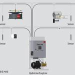 Airtec HydroSens InRoom