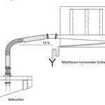 Rotasystem MultiSteam Dampfverteiler horizontaler Einbau