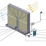 Rotasystem SKV modulbasierter Aufbau