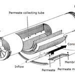 Design Reverse Osmosis