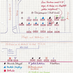 Beispiel Verortung: Sehr genaue Verortung, Baumnummern und Straßennamen