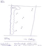 Beispiel Verortung: Kleine Skizze, kurze Wegbeschreibung, Position der Bäume