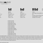 Dachzelt Vergleich in der Schweiz von iKamper, etc  - ProCamp