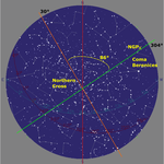 Solar time 1am: Location of the North Galactic Pole