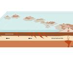 Entstehung der Inselkette Hawaii, Illustrationen für Monitorpräsentation