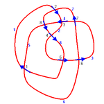 Palstek Variante 2. Kreuzungsnummern schwarz, Bogennummern blau und fett