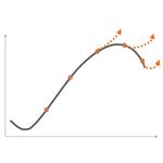Lebenszyklusmodell