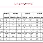3.- LAS CINCO DECLINACIONES. TERMINACIONES.