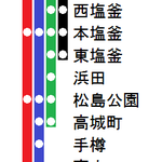 宮城線1969年日中停車駅