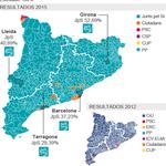 Resultados por municipios.