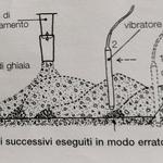 esempio di getto errato di calcestruzzo