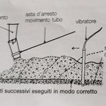 esempio di getti corretti di calcestruzzo