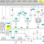 PLC visualization