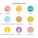 Clipart Allergenliste