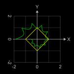 erzeugende Funktionen für spiralförmiges Supershape auf Basis Torus - 3