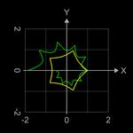 erzeugende Funktionen für spiralförmiges Supershape auf Basis Torus - 2