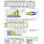 P8 上林地区の人口問題(1)