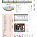 P3.上林の人口