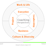 Coaching-Perspectives