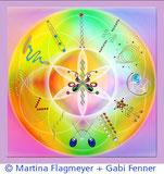 Lemurischer-Lichtkristall-Regenbogen-Versiegelung