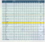 WM 2014 Tippspiel Rangliste
