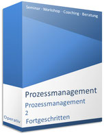 Seminar Prozessmanagement Aufbau