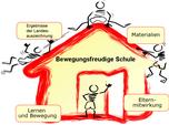 Landesauszeichnung Bewegungsfreudige Schule