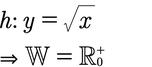 Wertemenge einer Wurzelfunktion.