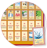 Legevorlage zum Kartenlegen mit Mathera Orakelkarten