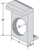 Портальные стенки СТ 10, СТ 12