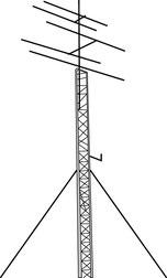 阿蘇無線救護隊の空中線アンテナイメージ