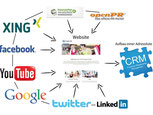 webseite - social media, crm, youtube, facebook, google, twitter - vernetzung