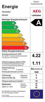A -40% dank Wärmepumpe