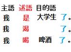 中国語会話はもちろんですが中国語文法を理解することも大事です。