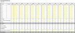 Personalkostenplanung Excel Vorlage