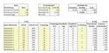 Personalbedarfsplanung Excel