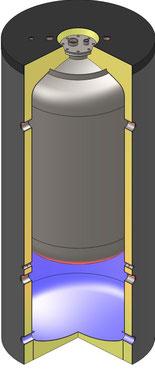 caldaia a doppia parete di Solar hoch 2
