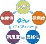 旭川 オフィス環境診断士 オフィスチェッカー®を使用した オフィスの環境整理を行います