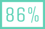 Gears Tactics Test: Wertung 86%