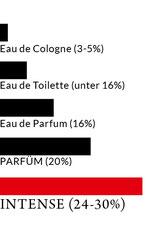 Parfüm EdT Parfum  Eau de Toilette Parfümkonzentration