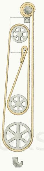 Zeichnung Funktionsweise der Flaschenzugwinde