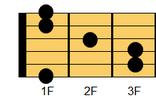 ギターコード F(エフ)