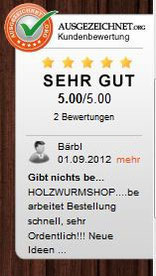 Star Rating, Sterne Bewertung