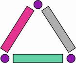 Schema der Farbverteilung